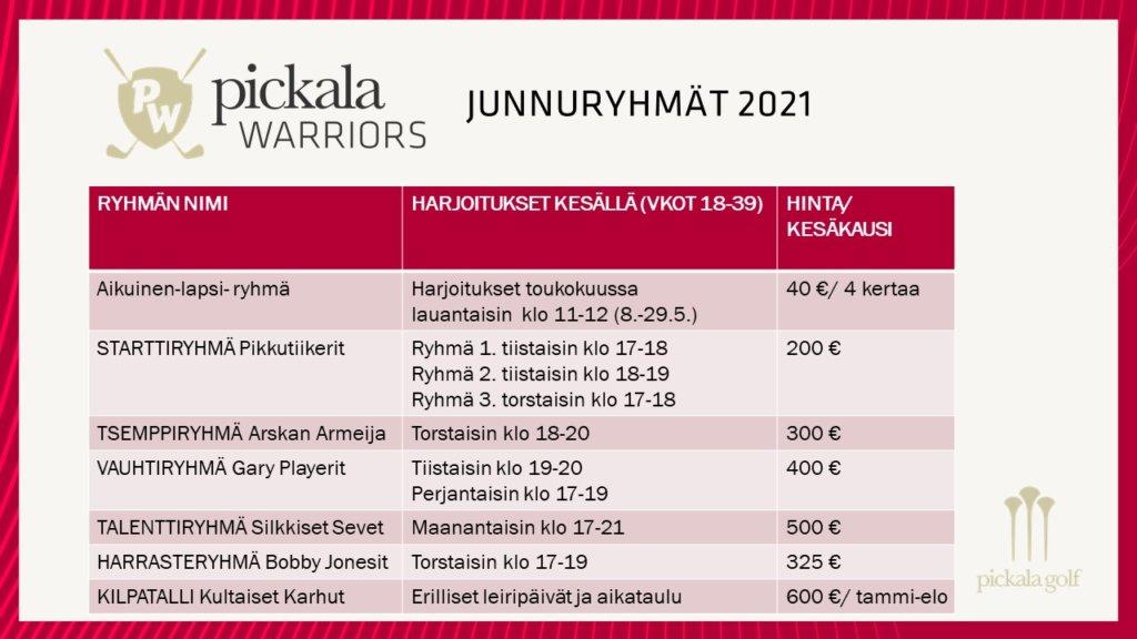 Pickalan junioriryhmät kesäkaudella 2021